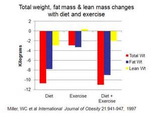 weight loss study alabama picture 2