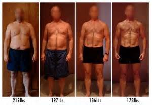 is 15% body fat realistic for 40 year picture 5