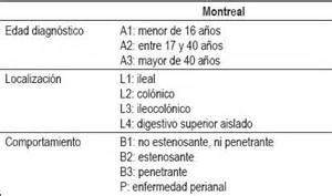 inflammatory el disease picture 11