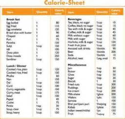 calories weight loss woman picture 10