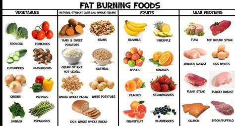 what is l a weight loss diet picture 5