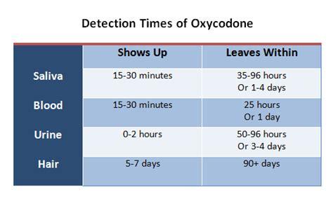 drug testing thyromine stays in body picture 8