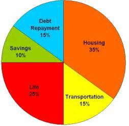 debt diet oprah picture 11