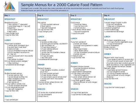 1500 calorie ada diet picture 10