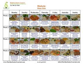 diabetic diet menus picture 9