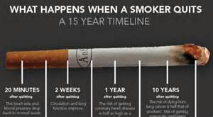 what happens to your throat when you quit smoking picture 6