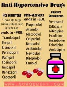 common prescription pharmacology picture 7