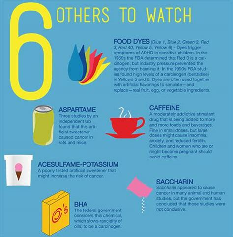 artificial sweeteners urinary tract cancer picture 6