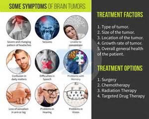 when brain tumor causes insomnia picture 13