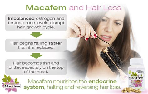 can macafem help treat hairloss picture 1