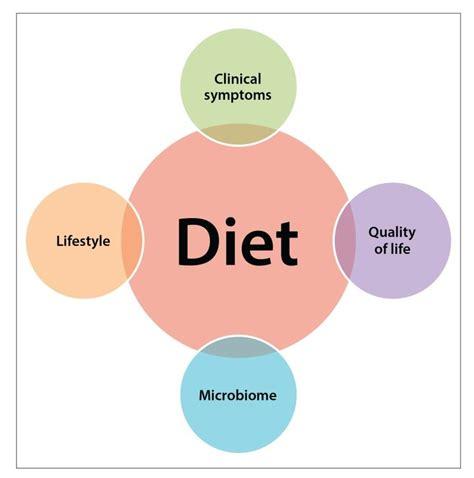 colitis diet plan picture 18