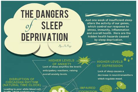 facts on sleep deprivation and reaction time picture 14