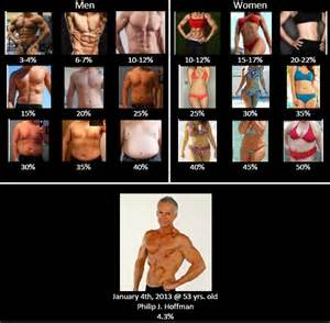 muscle compare men vs women picture 11