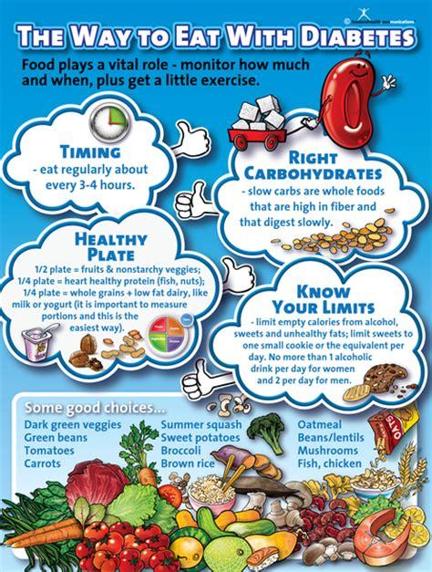 diabetic diet teaching picture 3