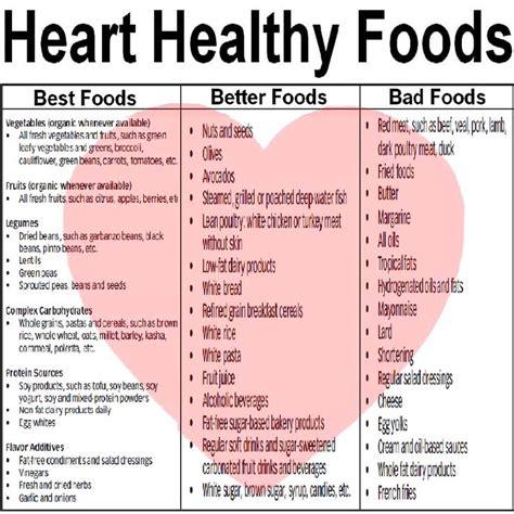 cardiac diet plan picture 2