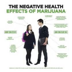 effects of marijuana on h picture 1