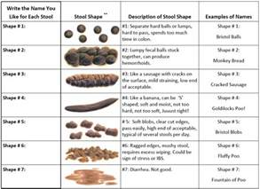 causes in bowel shape changes picture 10