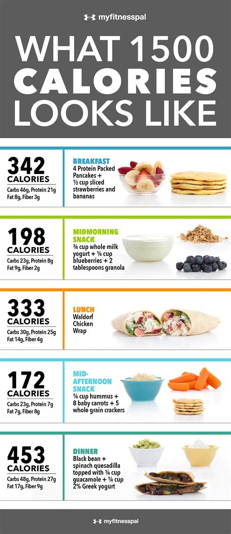 weight loss 1500 calories a day picture 5