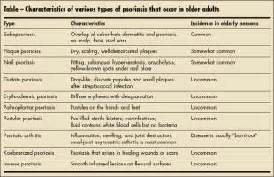 diseases of the skin picture 15