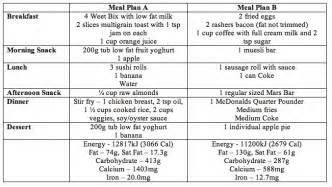 low fat diets and weight loss picture 3