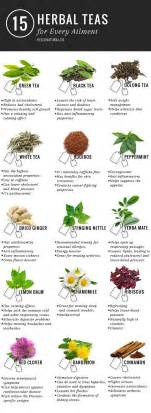 herbal teas that help effects of aging picture 6