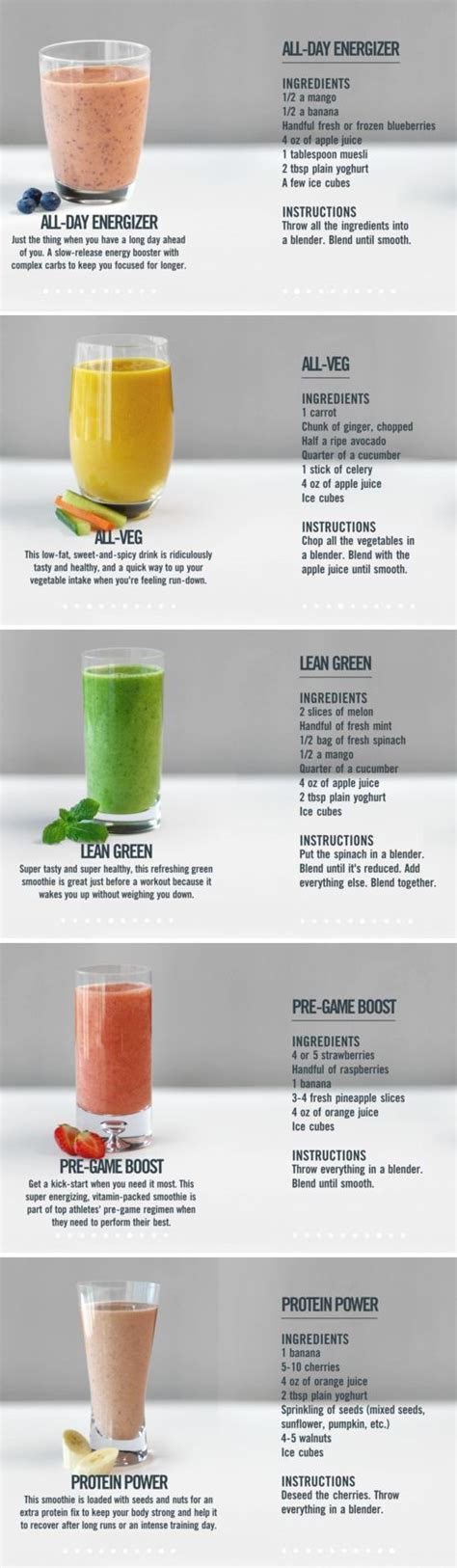 diet shakes and smoothies picture 6