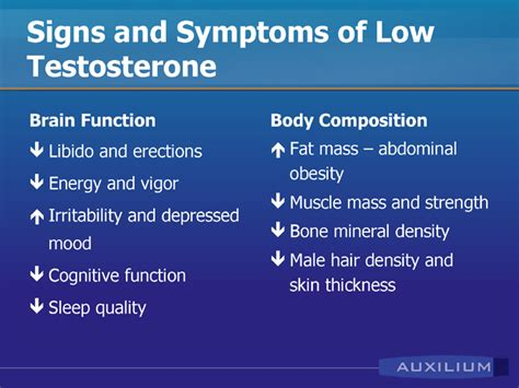 low testosterone hair loss symptoms picture 2