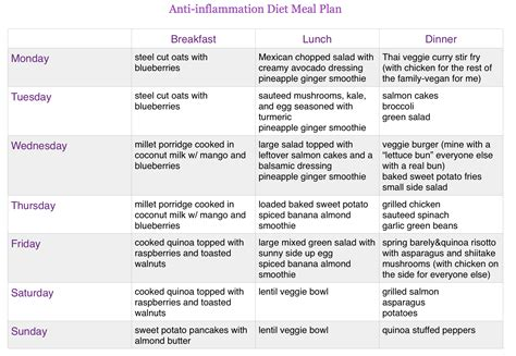 a free sample diet plan picture 3