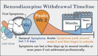 how long will immodium prolong withdrawal picture 2