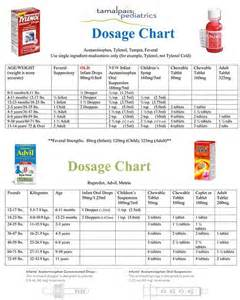 phenylephrine doses for weight loss picture 6