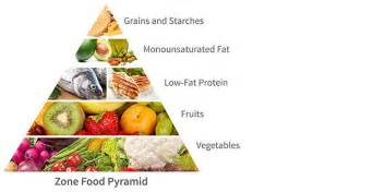 diet food programs picture 19