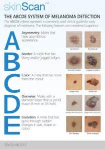 skin cancer check picture 5