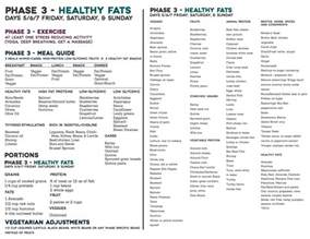 metabolism diet picture 2