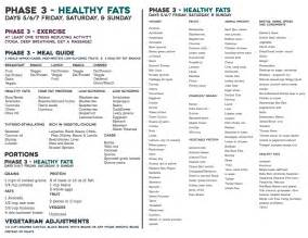 metabolism diet picture 15