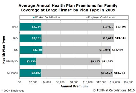 family health insurance plan 2006 picture 11