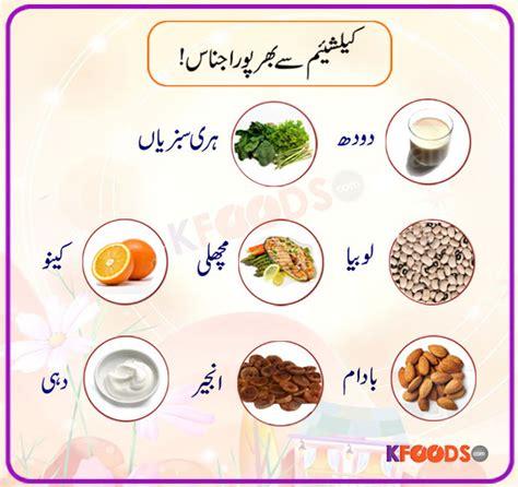 vitamin d ke health nushkhe picture 18