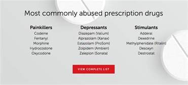 drugs without prescription picture 6