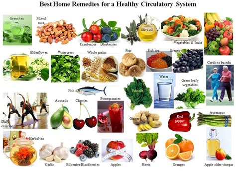 foods to increase blood flow picture 18