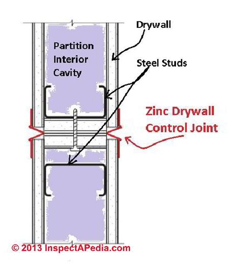 control joint for sheetrock walls picture 1
