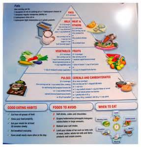 cherry's and a diabetic diet picture 11