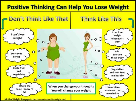 weight loss help picture 5