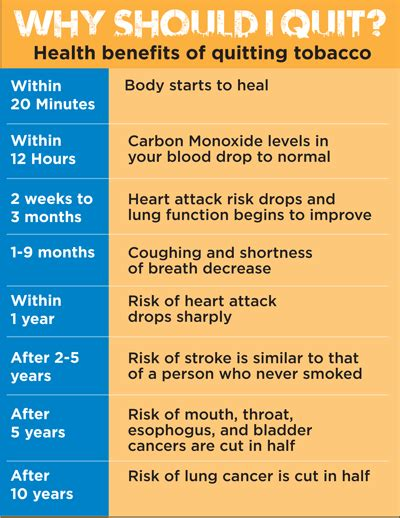benefits to quit smoking picture 11