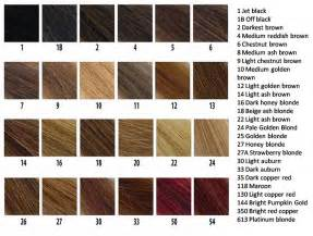brown hair color charts picture 2
