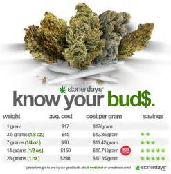 where to buy thc pills online and the cost of them picture 11