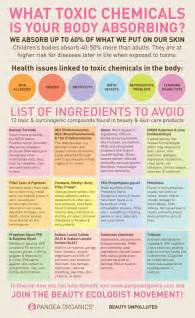 toxic chemicals and aging picture 2