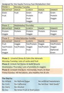 metabolism diet picture 14