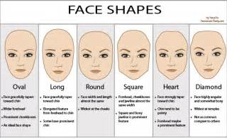 hair styles by face shape picture 3