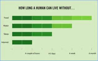 how many days can you live without sleeping picture 1