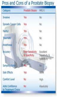 Prostate biopsy info picture 10