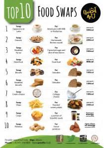 diet ideas picture 6